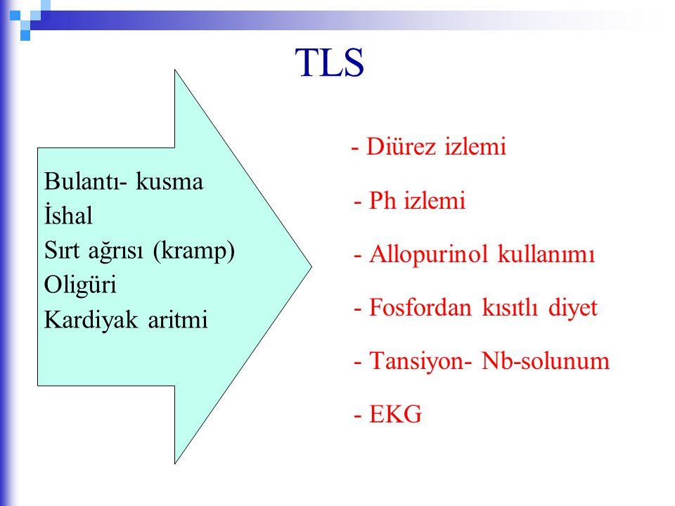 TLS - Diürez izlemi. - Ph izlemi. - Allopurinol kullanımı. - Fosfordan kısıtlı diyet. - Tansiyon- Nb-solunum.
