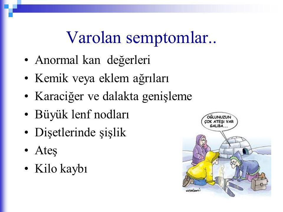 Varolan semptomlar.. Anormal kan değerleri Kemik veya eklem ağrıları