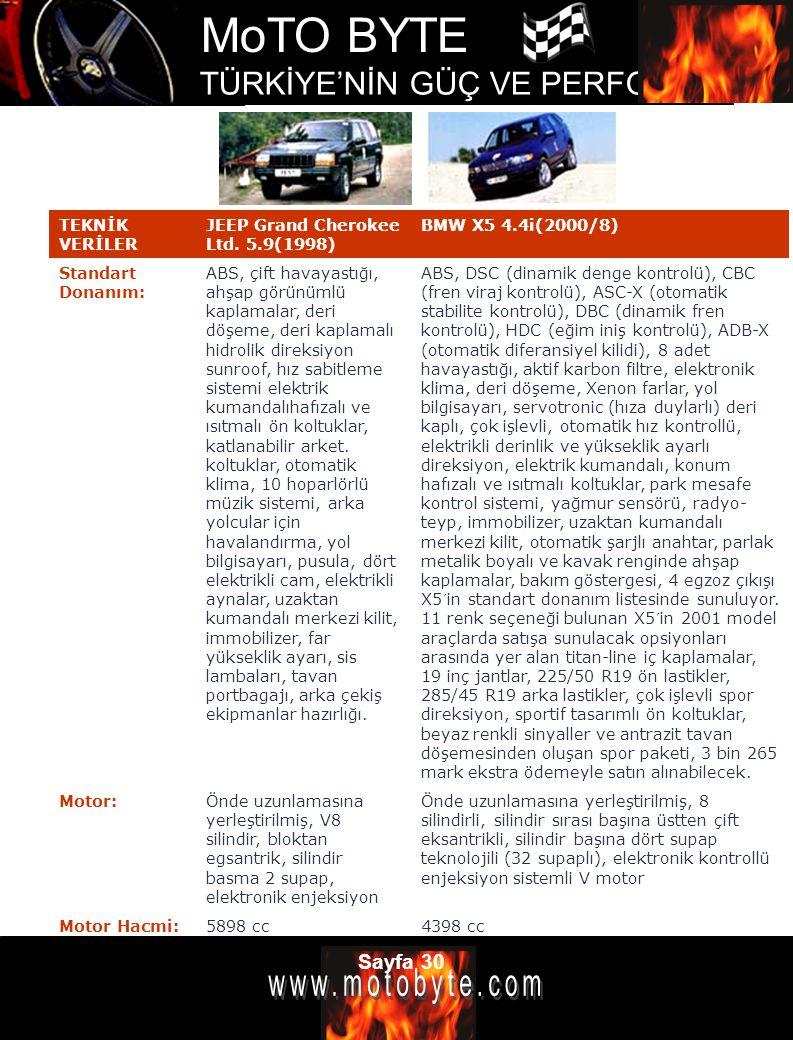 TEKNİK VERİLER JEEP Grand Cherokee Ltd. 5.9(1998) BMW X5 4.4i(2000/8) Standart Donanım: