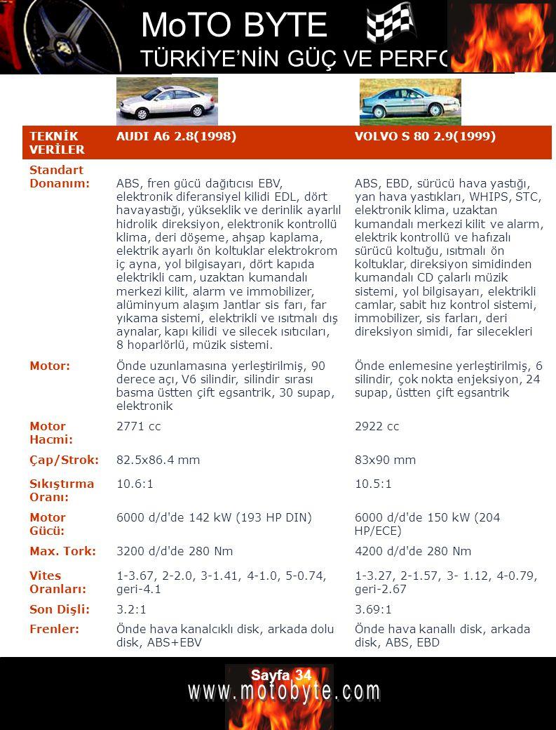 TEKNİK VERİLER AUDI A6 2.8(1998) VOLVO S 80 2.9(1999) Standart Donanım: