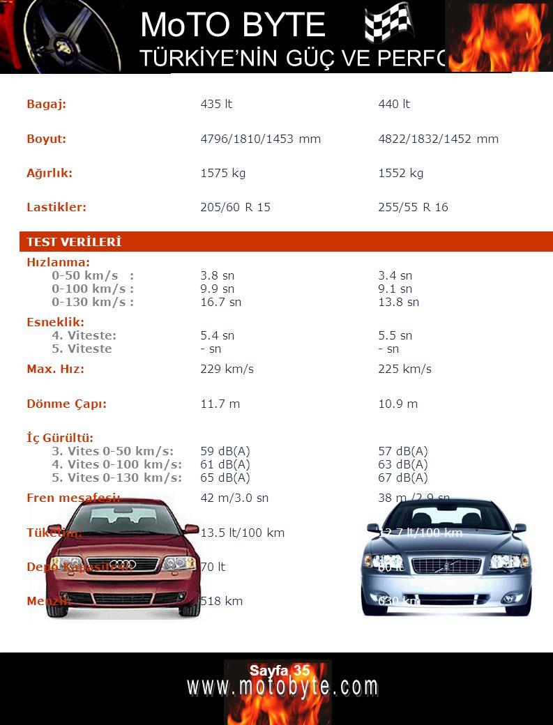 Bagaj: 435 lt. 440 lt. Boyut: 4796/1810/1453 mm. 4822/1832/1452 mm. Ağırlık: 1575 kg. 1552 kg.