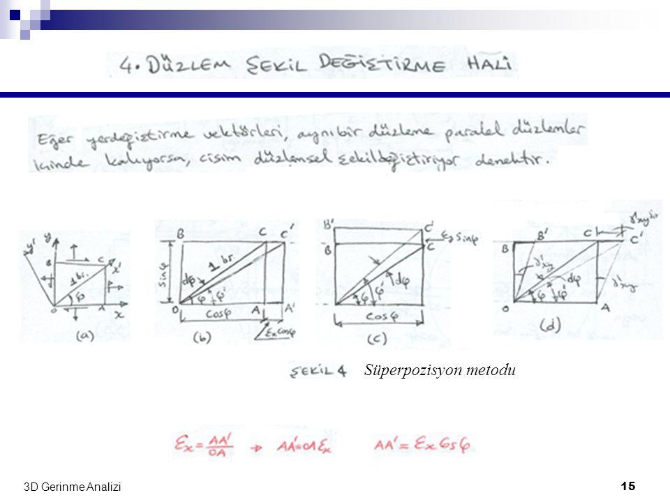 Süperpozisyon metodu 3D Gerinme Analizi