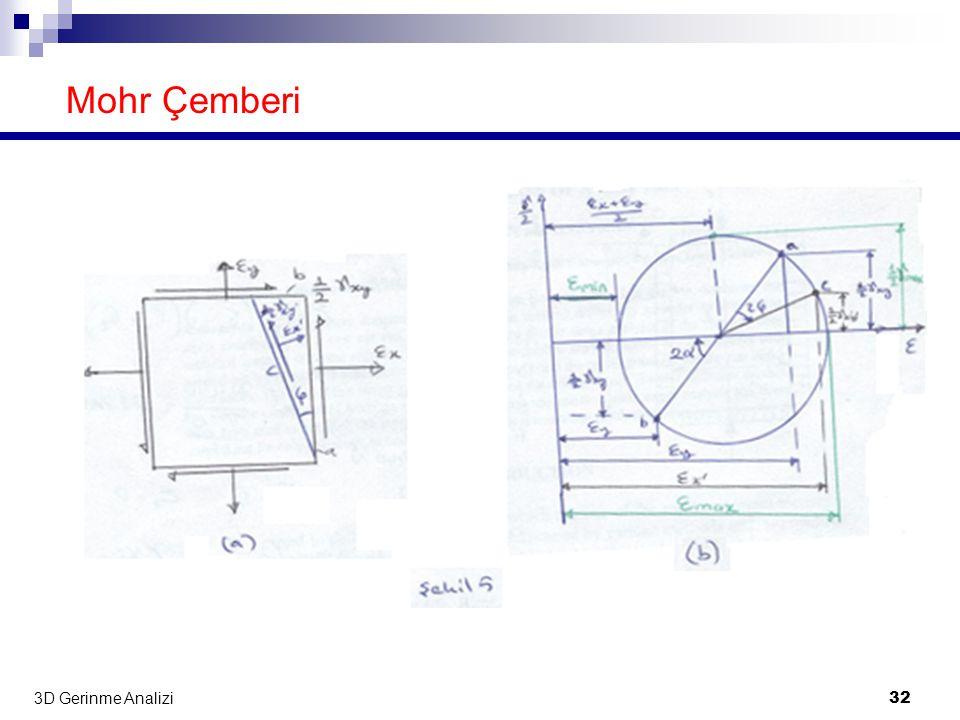 Mohr Çemberi 3D Gerinme Analizi