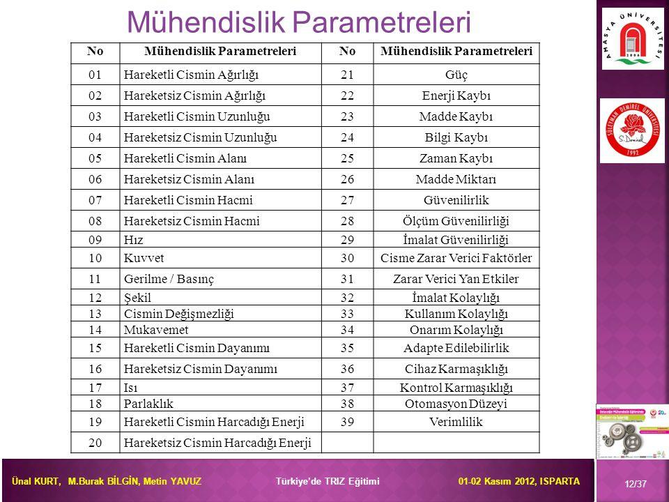 Mühendislik Parametreleri