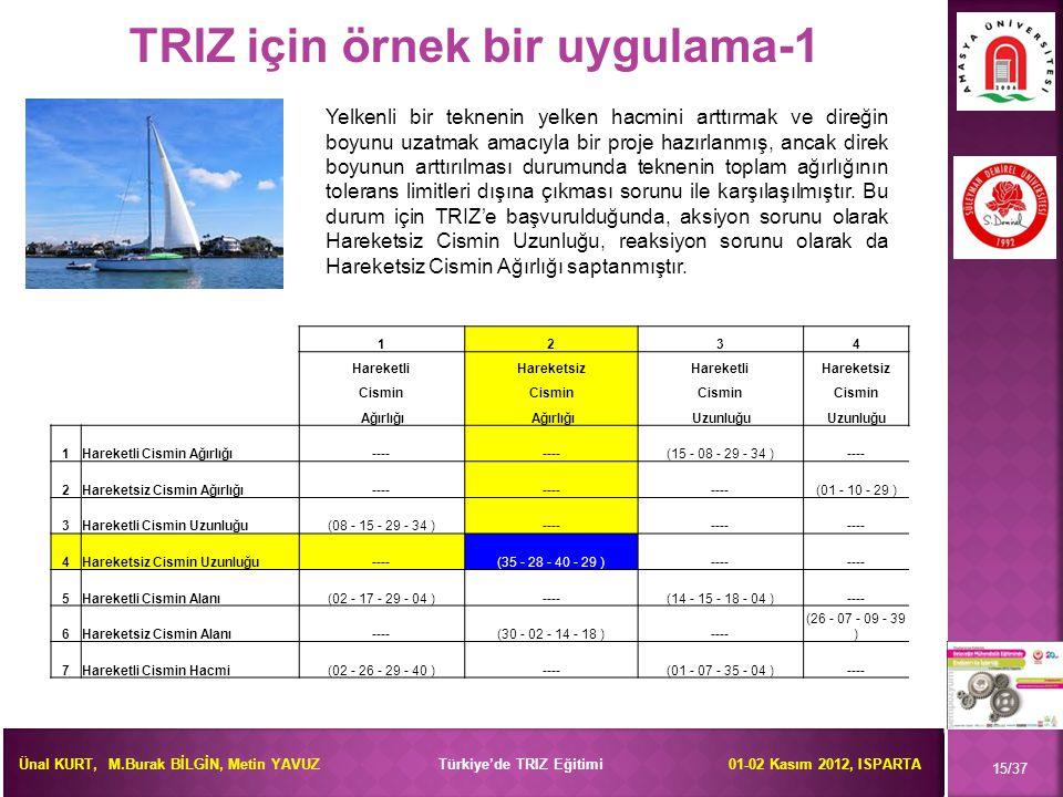 TRIZ için örnek bir uygulama-1