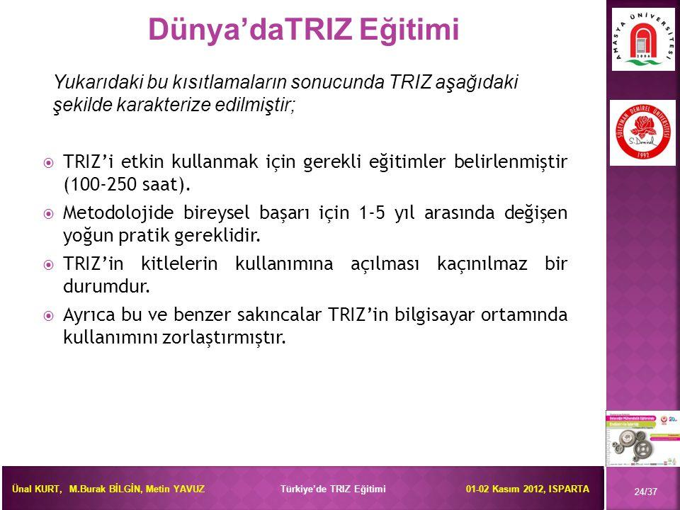 Dünya'daTRIZ Eğitimi Yukarıdaki bu kısıtlamaların sonucunda TRIZ aşağıdaki şekilde karakterize edilmiştir;