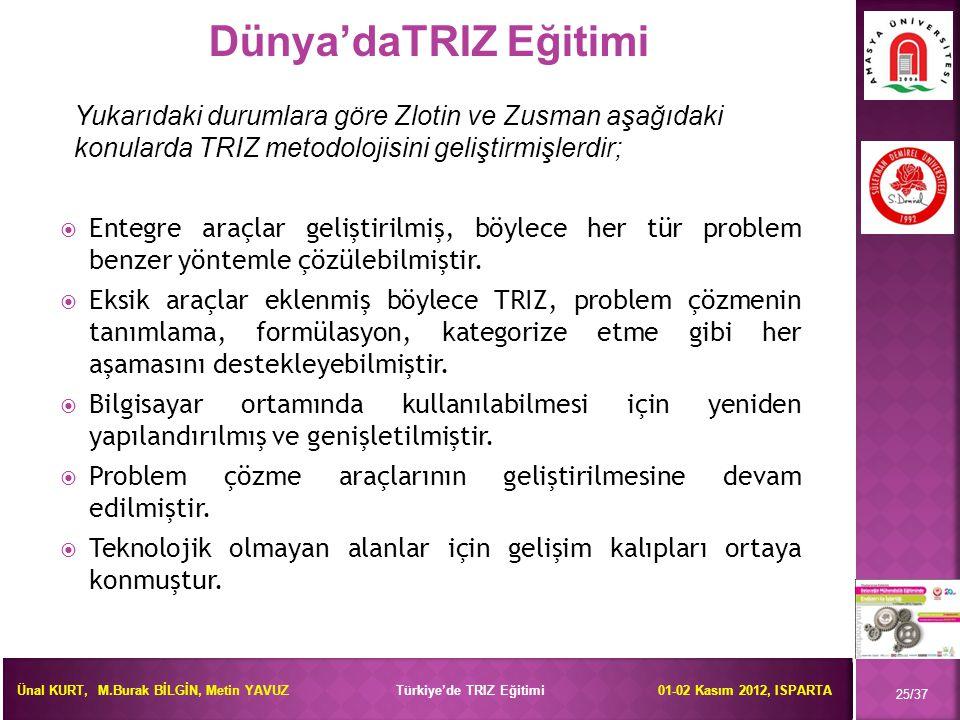 Dünya'daTRIZ Eğitimi Yukarıdaki durumlara göre Zlotin ve Zusman aşağıdaki konularda TRIZ metodolojisini geliştirmişlerdir;