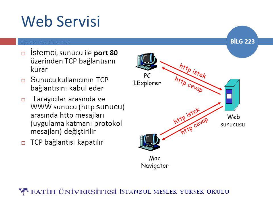 Web Servisi İstemci, sunucu ile port 80 üzerinden TCP bağlantısını kurar. Sunucu kullanıcının TCP bağlantısını kabul eder.
