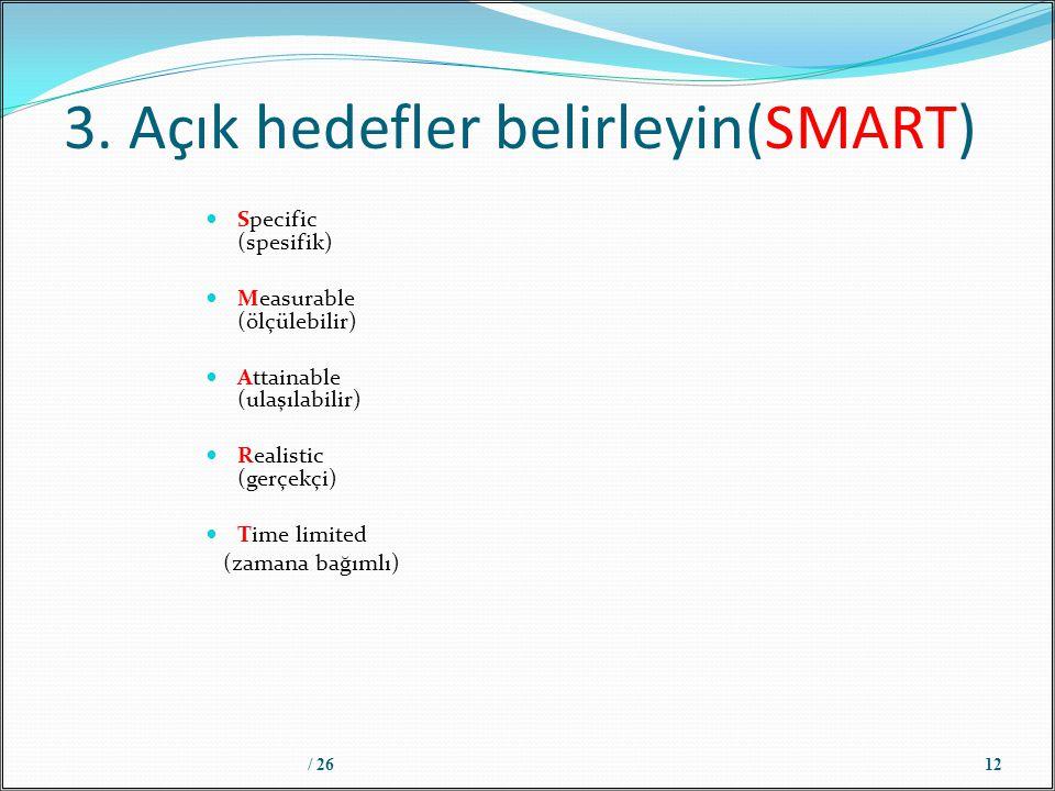 3. Açık hedefler belirleyin(SMART)