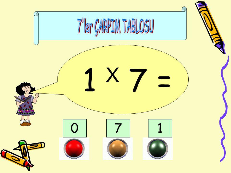 7 ler ÇARPIM TABLOSU 1 X 7 = 7 1