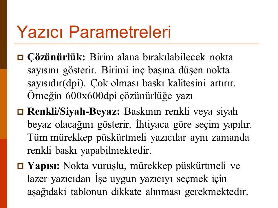 Yazıcı Parametreleri