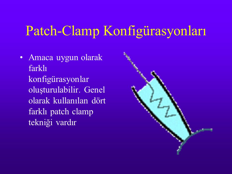 Patch-Clamp Konfigürasyonları