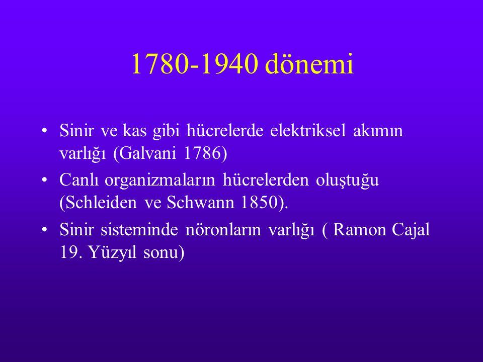 1780-1940 dönemi Sinir ve kas gibi hücrelerde elektriksel akımın varlığı (Galvani 1786)