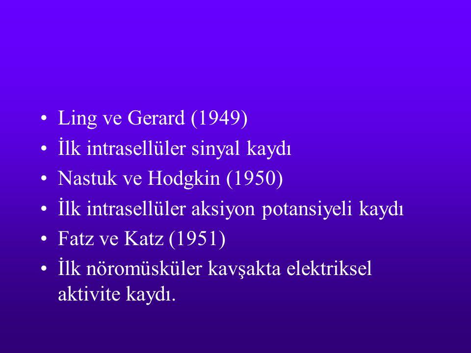 Ling ve Gerard (1949) İlk intrasellüler sinyal kaydı. Nastuk ve Hodgkin (1950) İlk intrasellüler aksiyon potansiyeli kaydı.