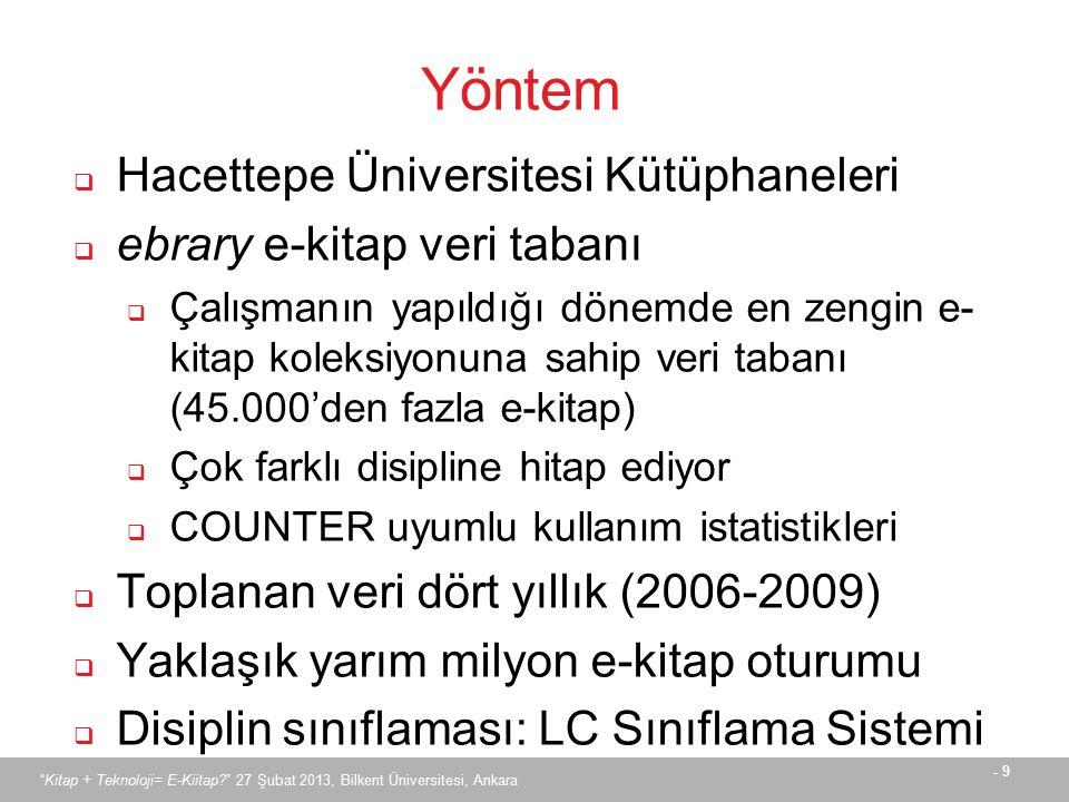 Yöntem Hacettepe Üniversitesi Kütüphaneleri ebrary e-kitap veri tabanı