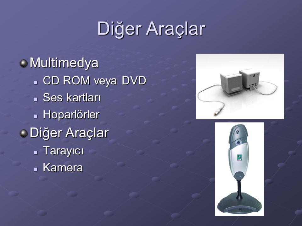 Diğer Araçlar Multimedya Diğer Araçlar CD ROM veya DVD Ses kartları