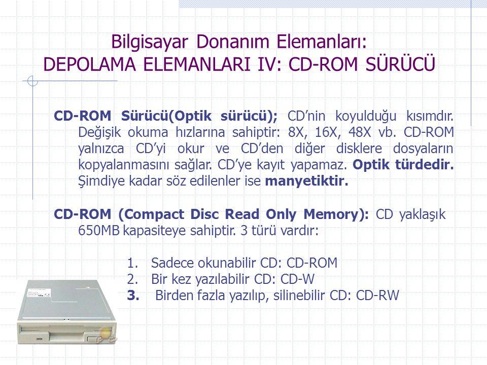 Bilgisayar Donanım Elemanları: DEPOLAMA ELEMANLARI IV: CD-ROM SÜRÜCÜ