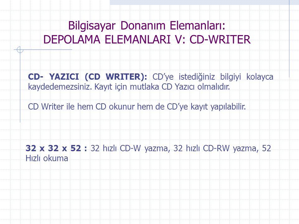 Bilgisayar Donanım Elemanları: DEPOLAMA ELEMANLARI V: CD-WRITER