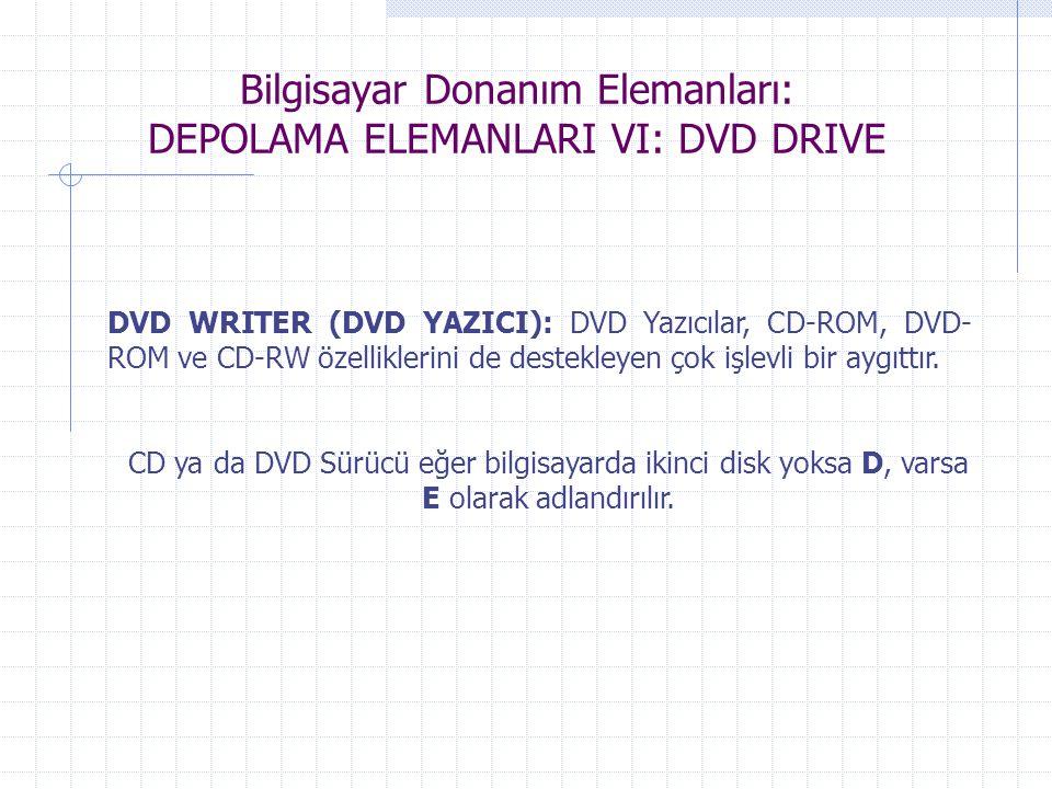 Bilgisayar Donanım Elemanları: DEPOLAMA ELEMANLARI VI: DVD DRIVE