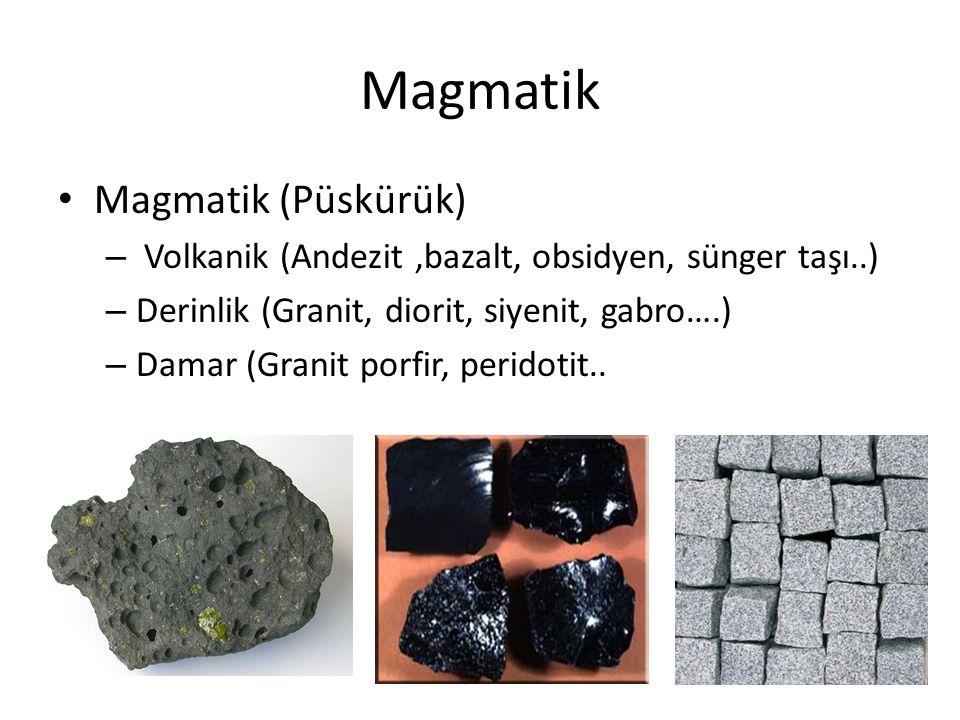 Magmatik Magmatik (Püskürük)