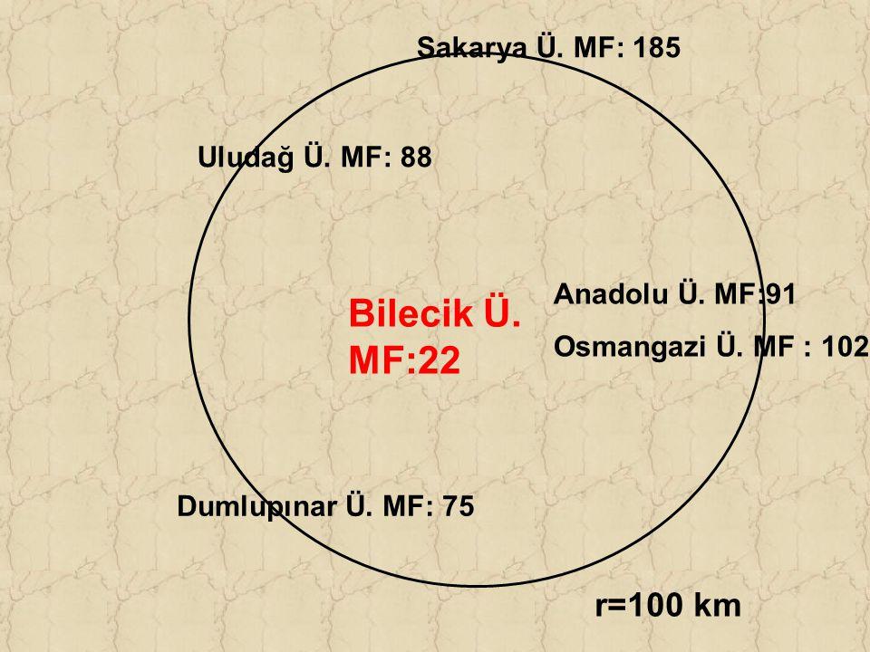 Bilecik Ü. MF:22 r=100 km Sakarya Ü. MF: 185 Uludağ Ü. MF: 88