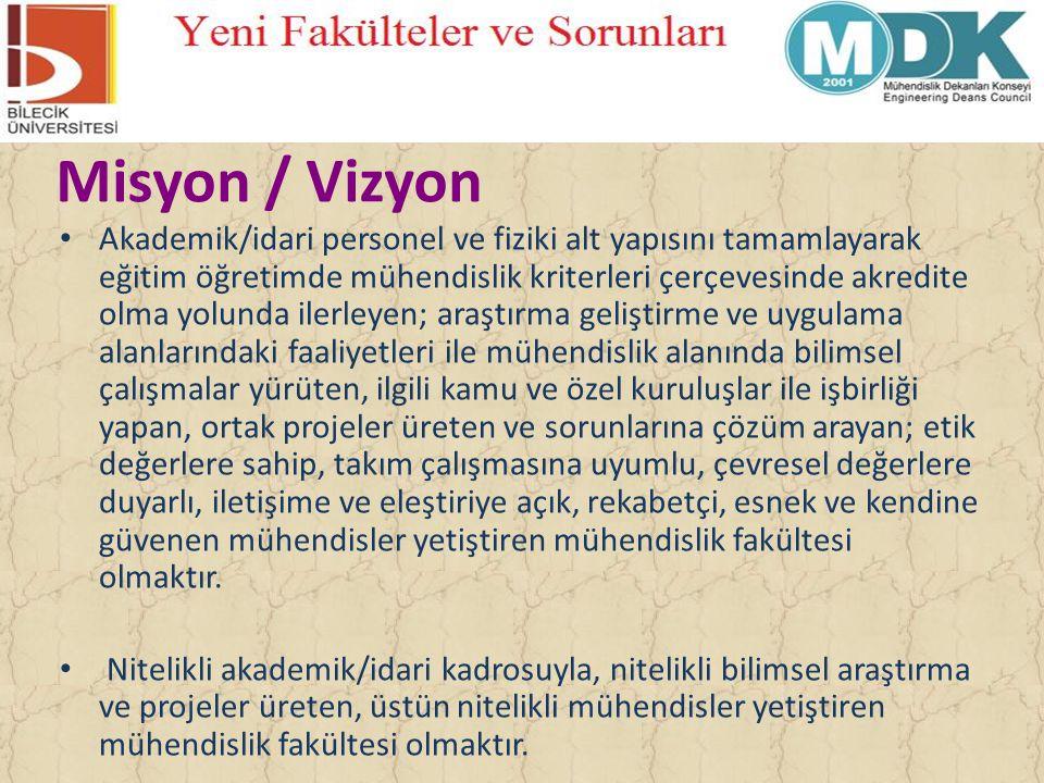 Misyon / Vizyon