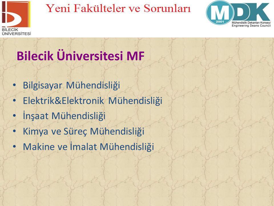 Bilecik Üniversitesi MF
