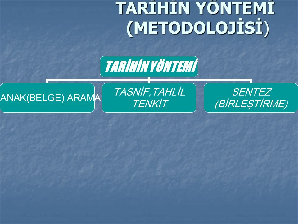 TARİHİN YÖNTEMİ (METODOLOJİSİ)