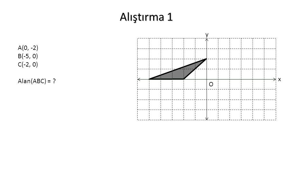 Alıştırma 1 y A(0, -2) B(-5, 0) C(-2, 0) Alan(ABC) = x O