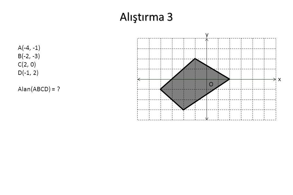 Alıştırma 3 y A(-4, -1) B(-2, -3) C(2, 0) D(-1, 2) Alan(ABCD) = x O