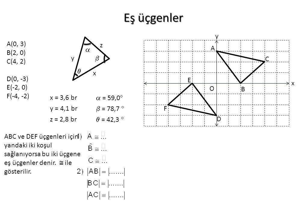 Eş üçgenler    x y z y A(0, 3) B(2, 0) C(4, 2) D(0, -3) E(-2, 0)