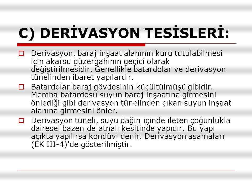 C) DERİVASYON TESİSLERİ: