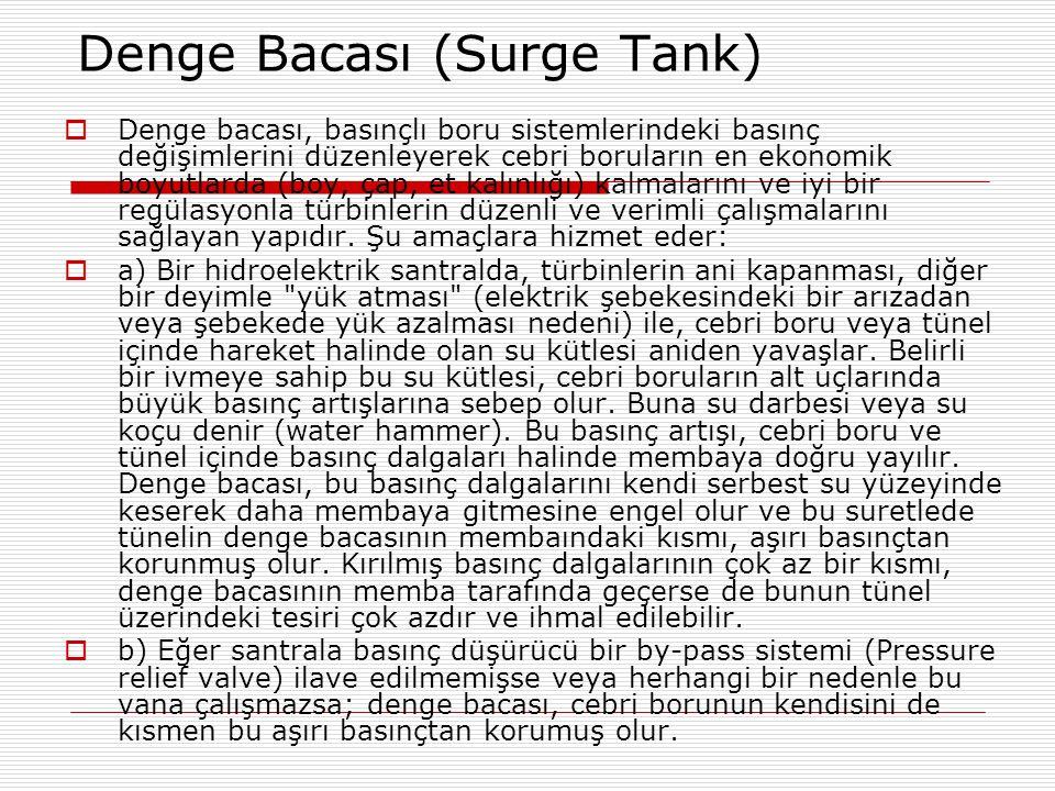 Denge Bacası (Surge Tank)