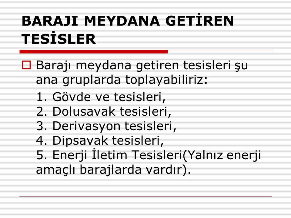 BARAJI MEYDANA GETİREN TESİSLER