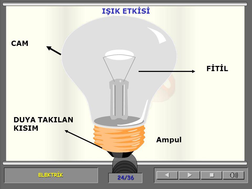 IŞIK ETKİSİ CAM FİTİL DUYA TAKILAN KISIM Ampul
