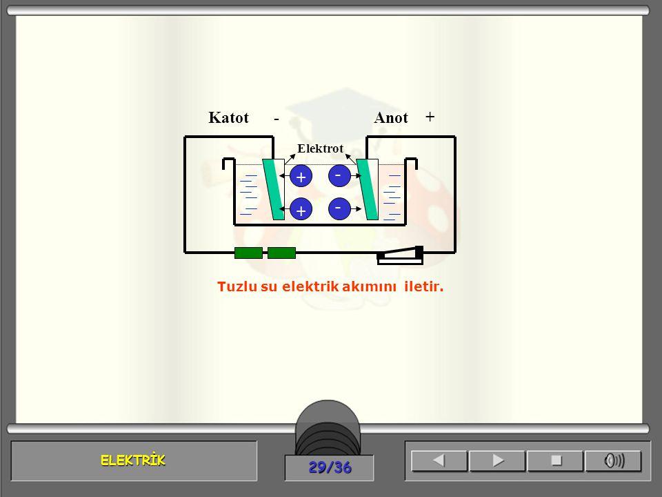 Tuzlu su elektrik akımını iletir.