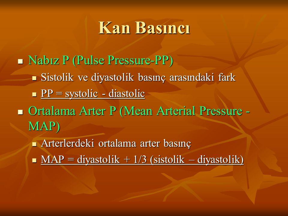 Kan Basıncı Nabız P (Pulse Pressure-PP)