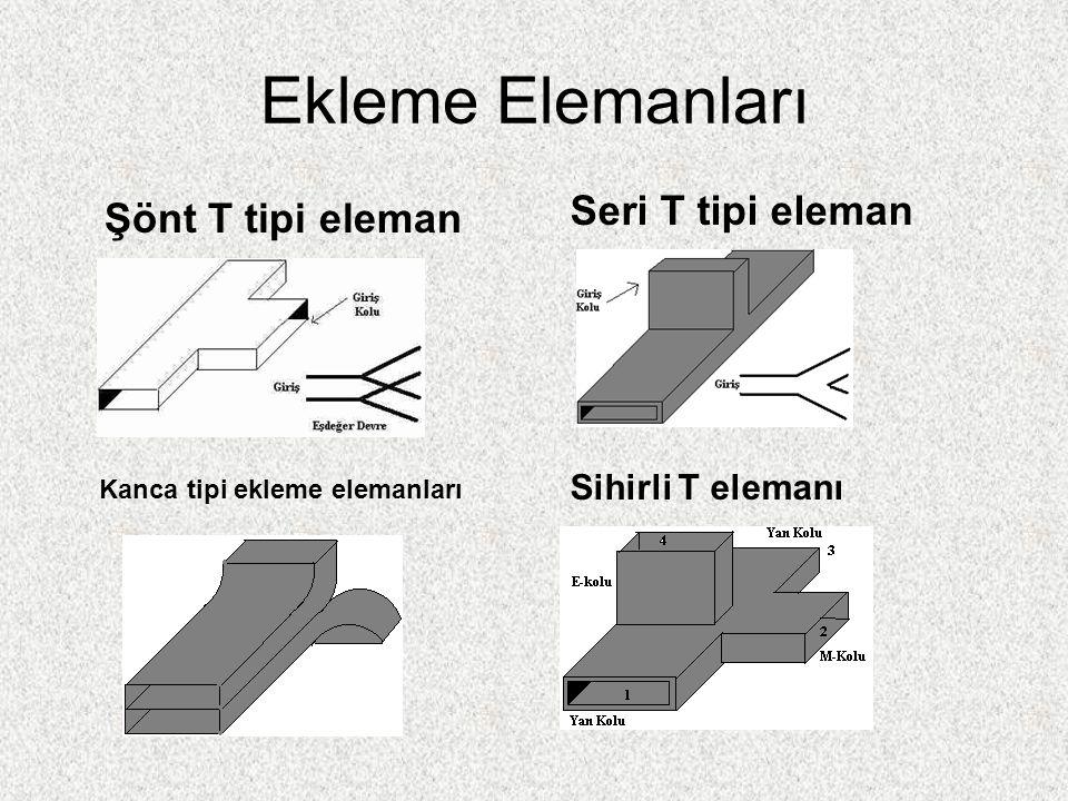 Ekleme Elemanları Seri T tipi eleman Şönt T tipi eleman