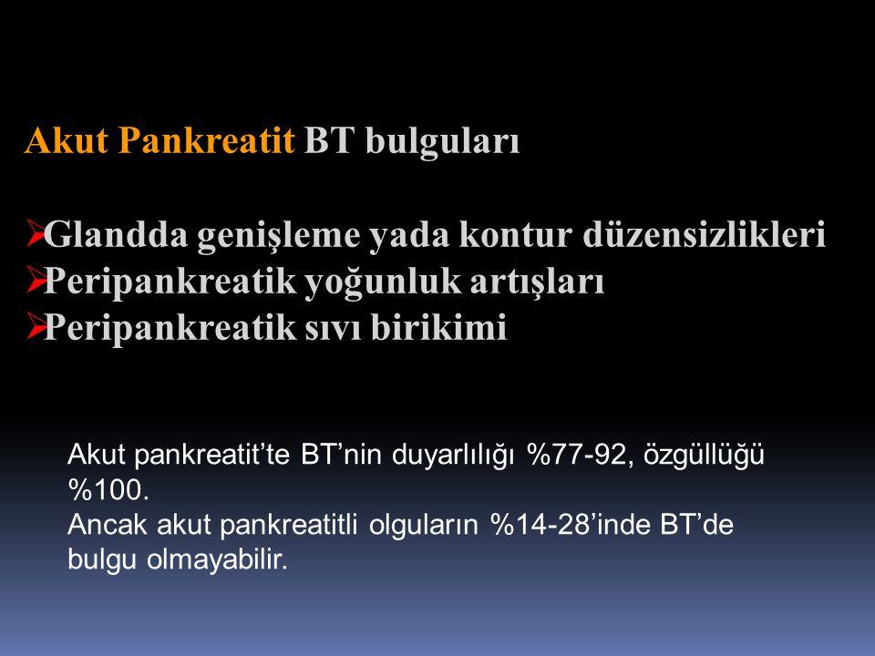 Akut Pankreatit BT bulguları