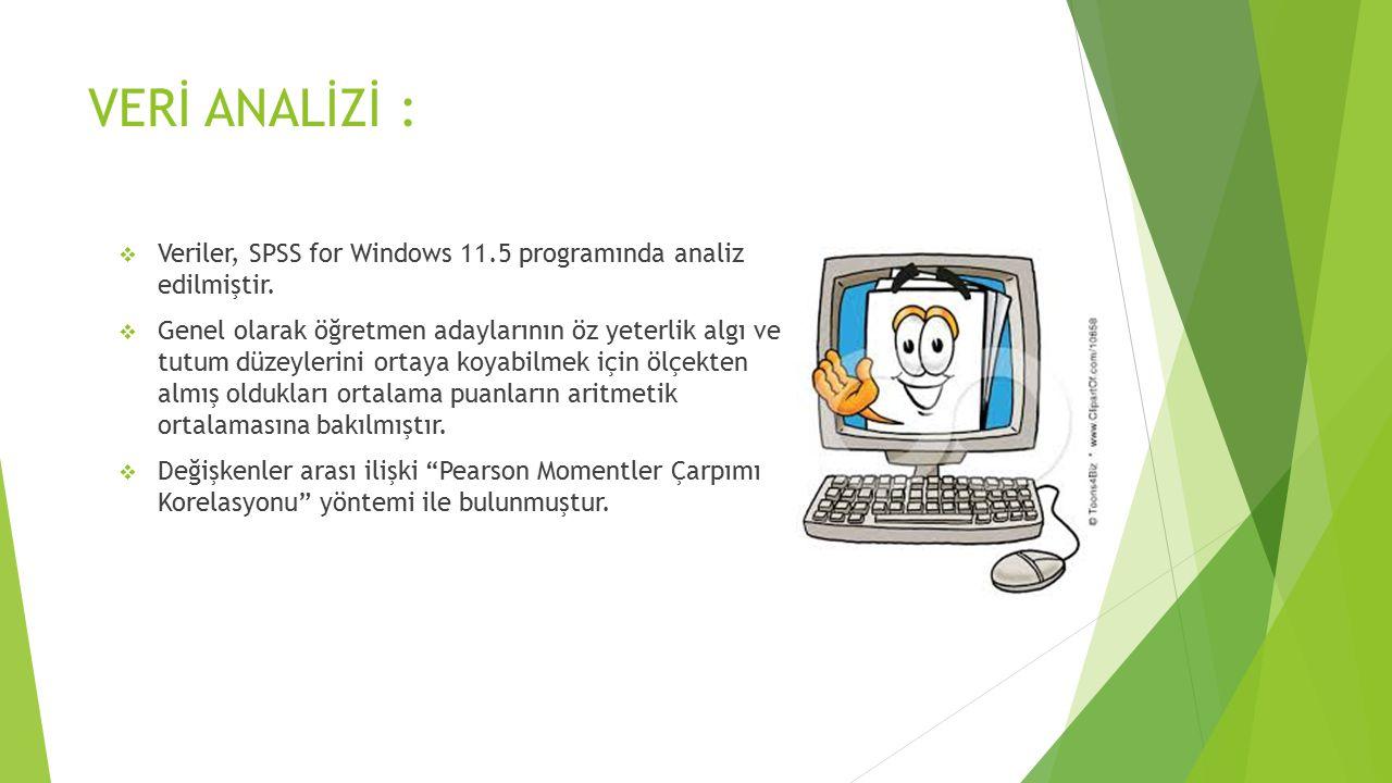 VERİ ANALİZİ : Veriler, SPSS for Windows 11.5 programında analiz edilmiştir.