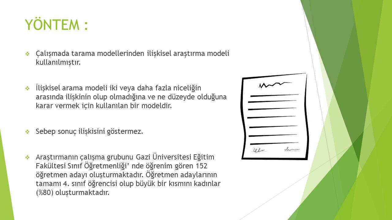 YÖNTEM : Çalışmada tarama modellerinden ilişkisel araştırma modeli kullanılmıştır.