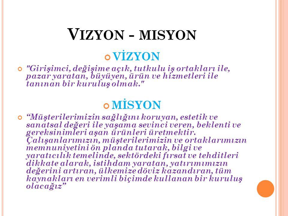 Vizyon - misyon VİZYON MİSYON