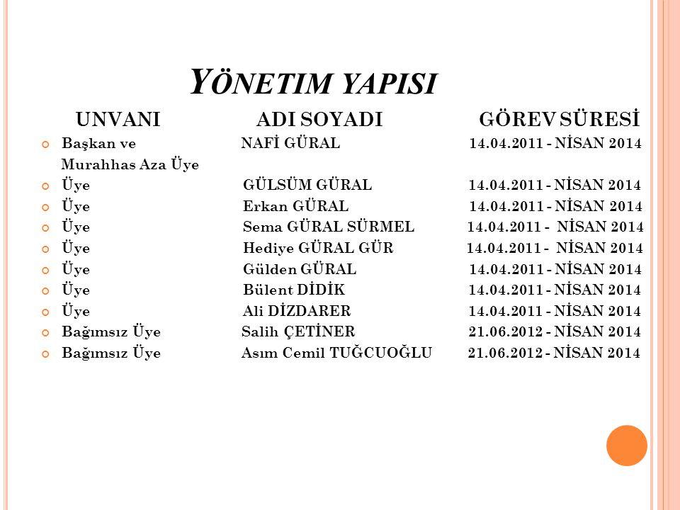 Yönetim yapisi Başkan ve NAFİ GÜRAL 14.04.2011 - NİSAN 2014
