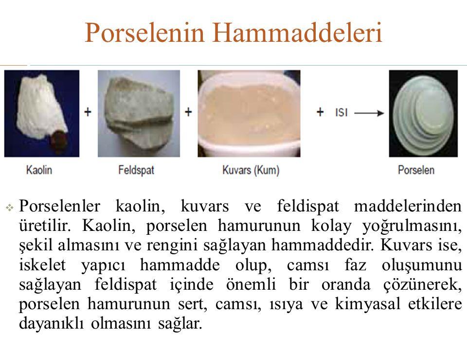 Porselenin Hammaddeleri
