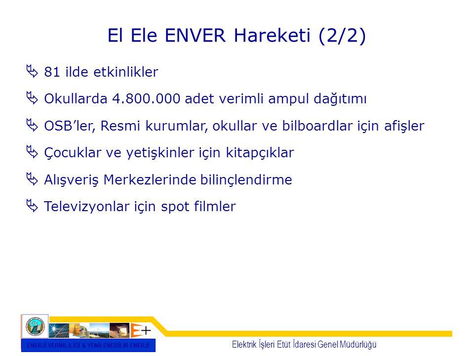 El Ele ENVER Hareketi (2/2)