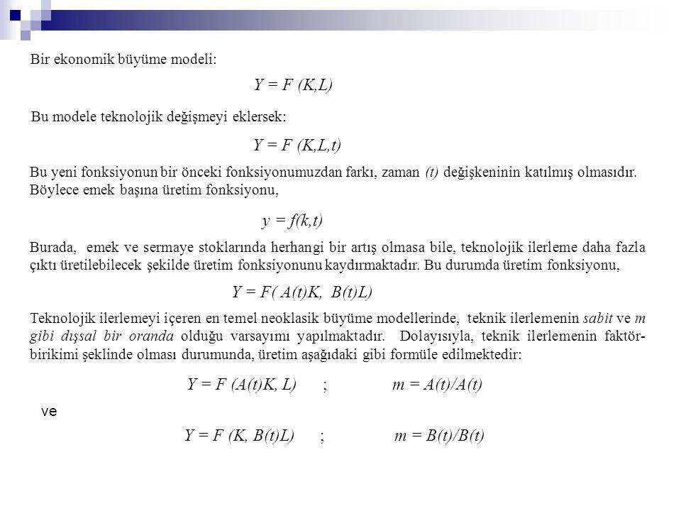 Y = F (A(t)K, L) ; m = A(t)/A(t)
