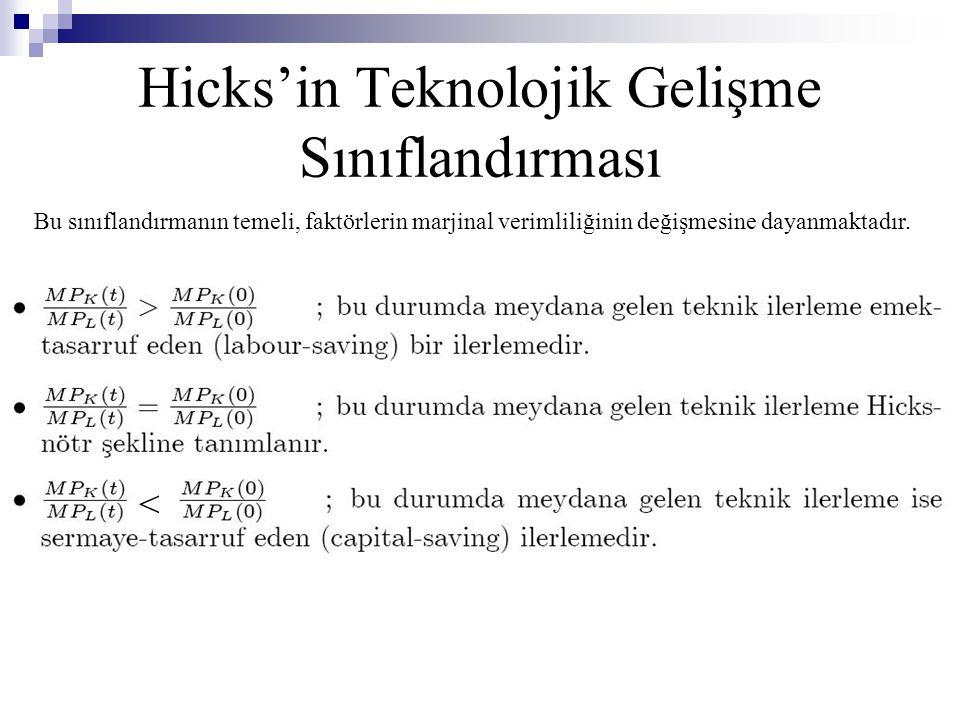 Hicks'in Teknolojik Gelişme Sınıflandırması