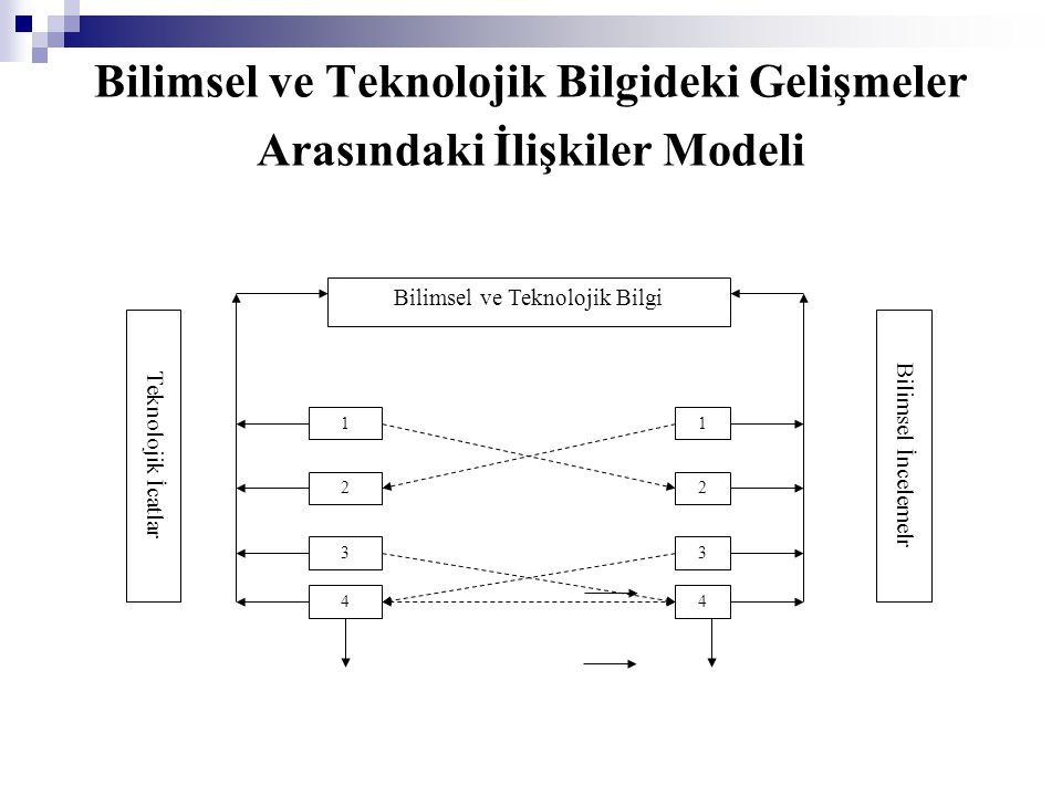 Bilimsel ve Teknolojik Bilgi