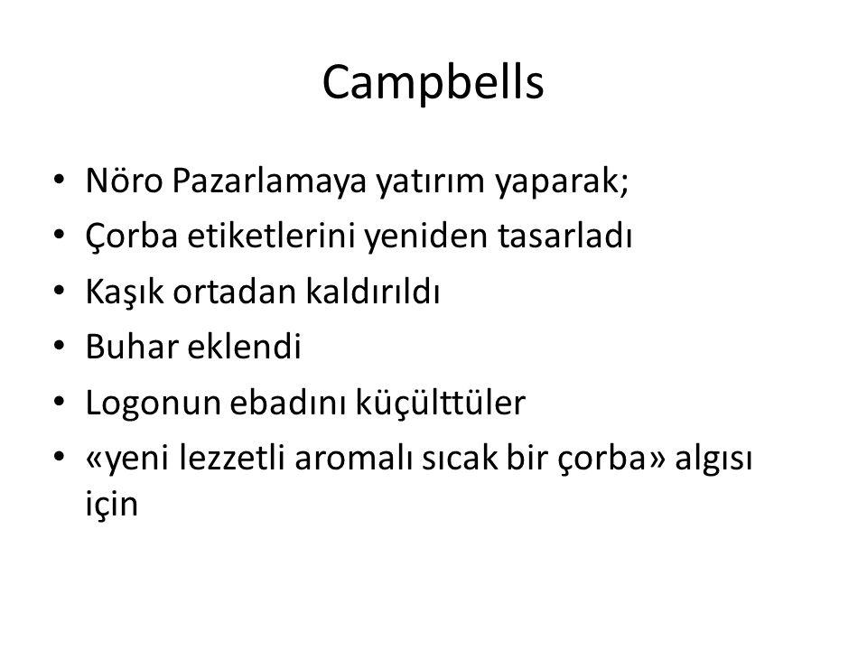 Campbells Nöro Pazarlamaya yatırım yaparak;