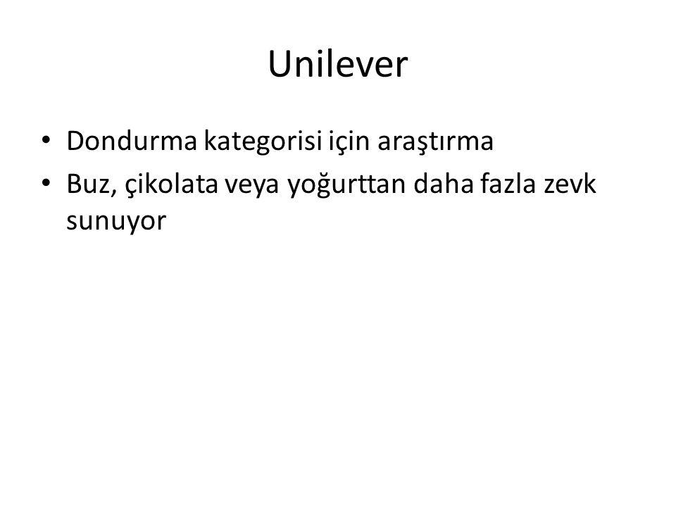 Unilever Dondurma kategorisi için araştırma